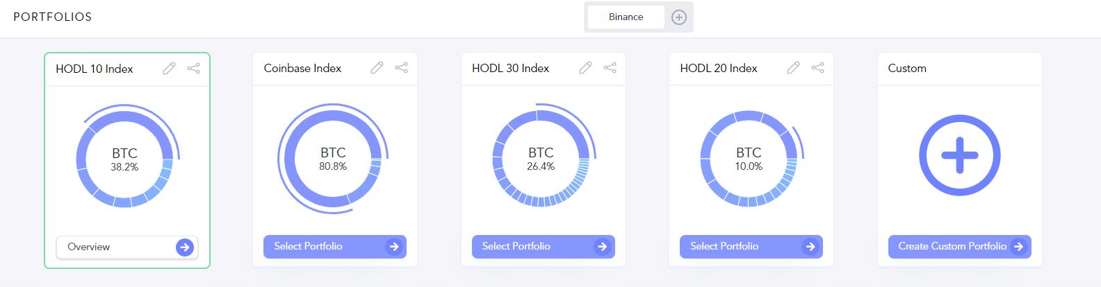 Hodlbot Trading Bot 2