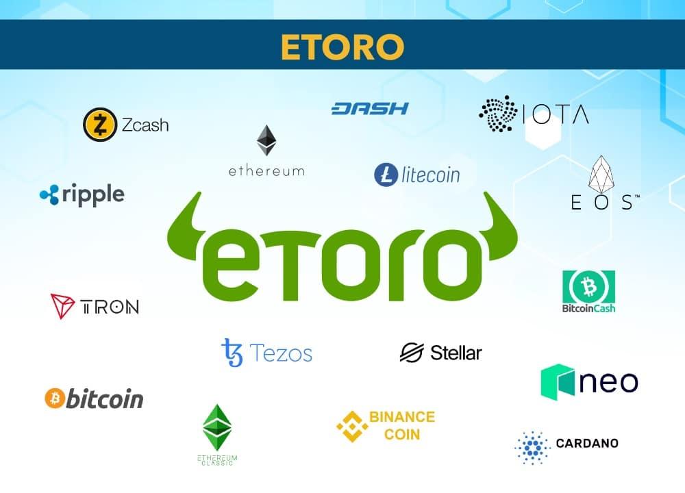 Was kann ich auf eToro handeln?