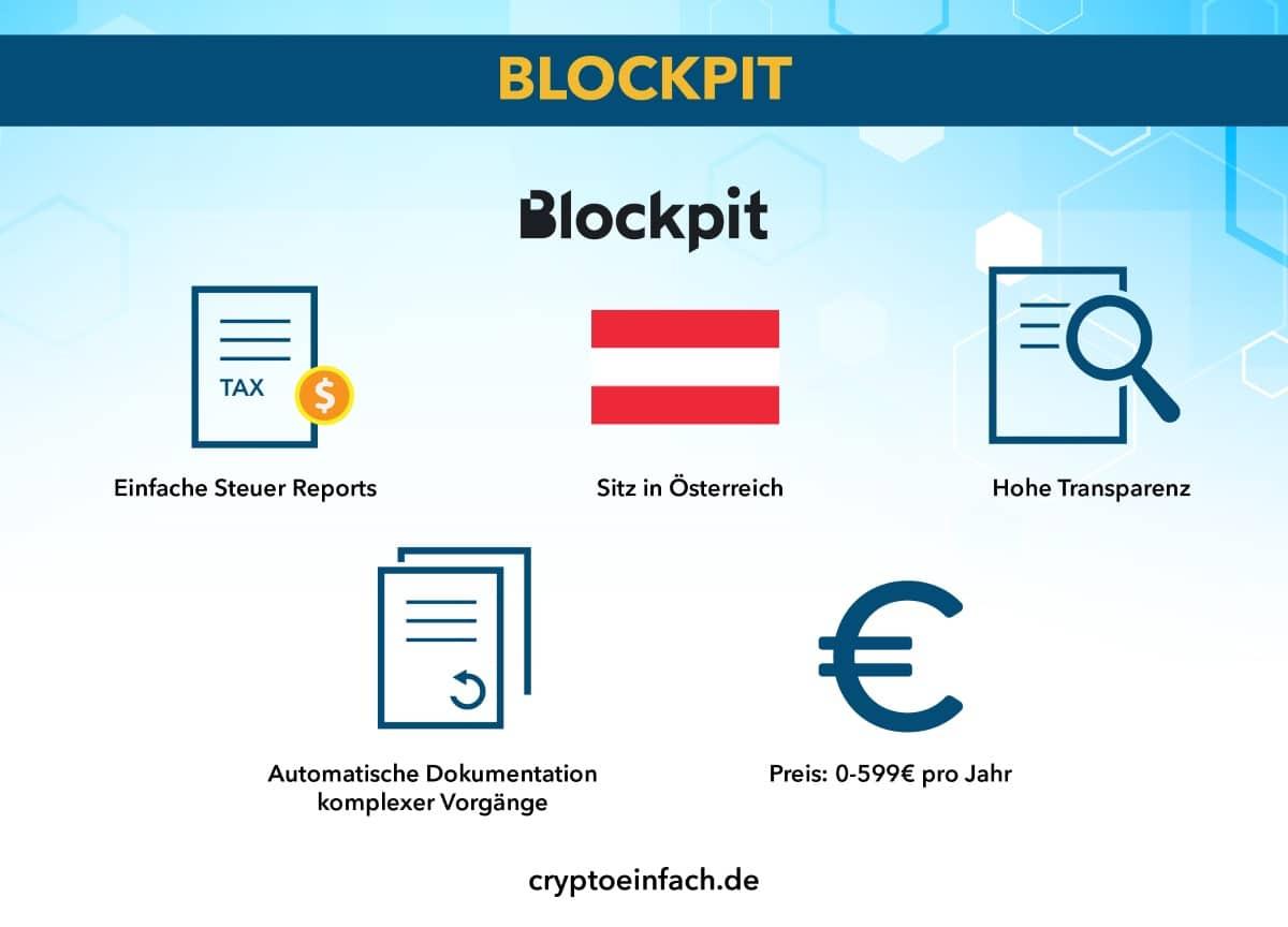 Krypto Steuer Tool Blockpit