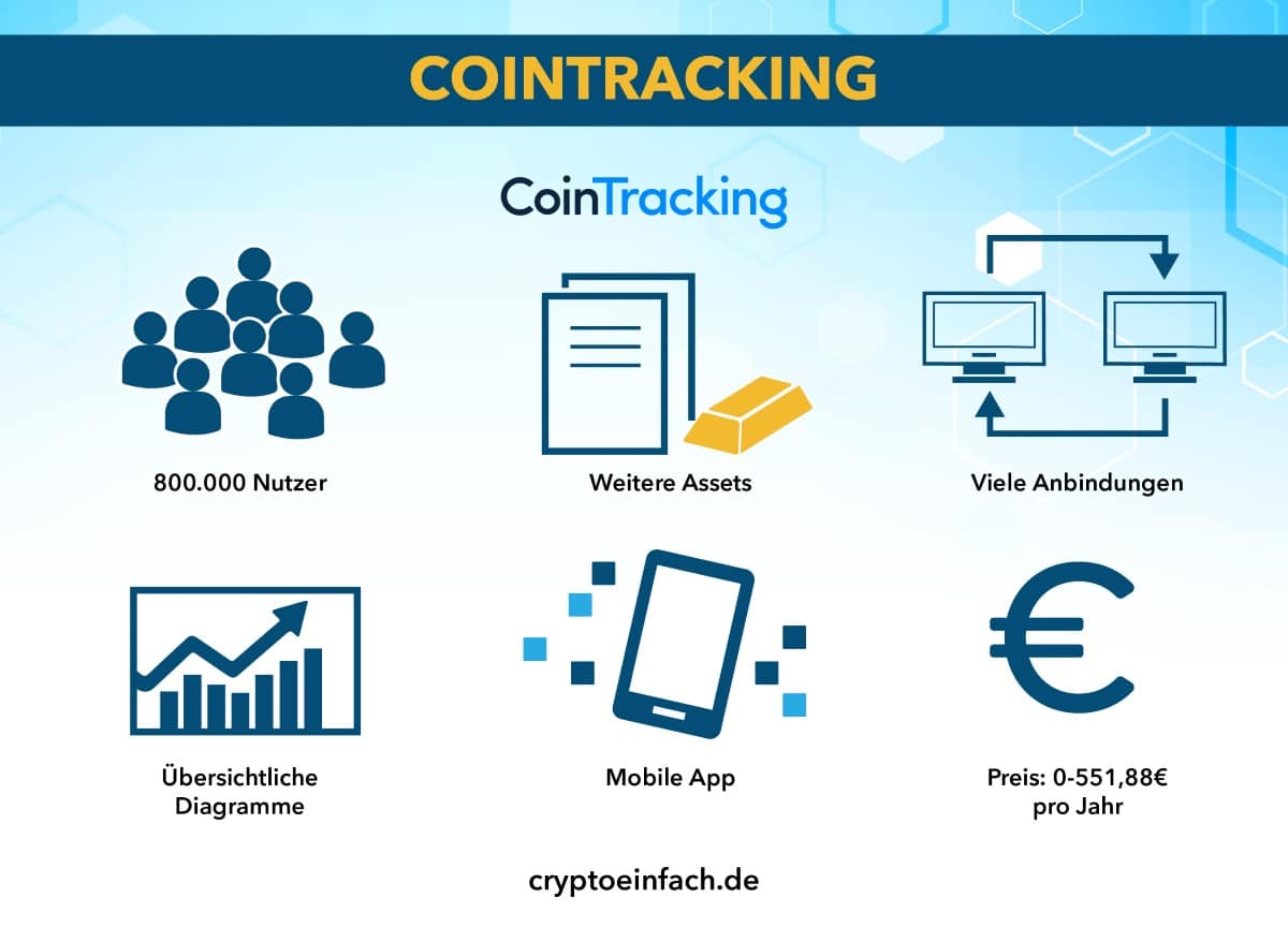 Krypto Steuer Tool Cointracking