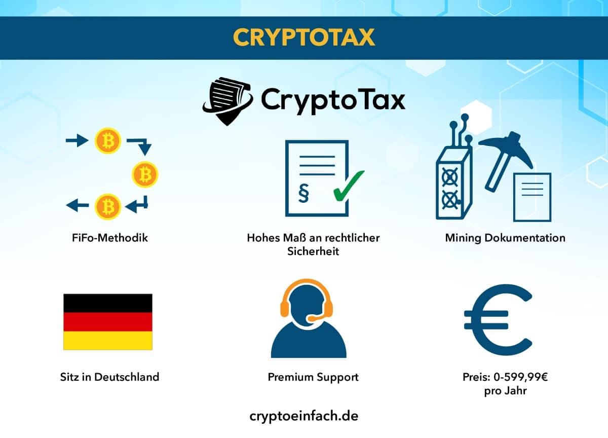 Krypto Steuer Tool CryptoTax