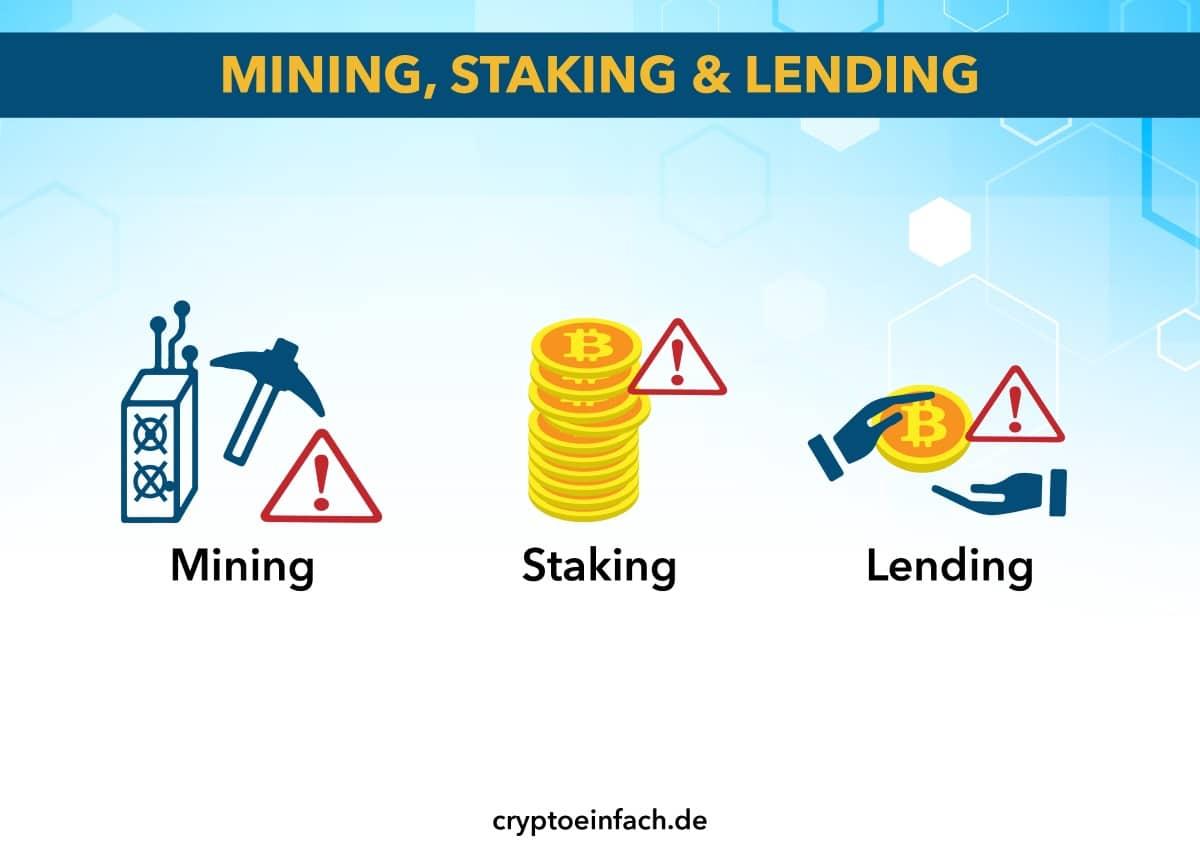 Kryptowährungen Steuern Mining, Staking, Lending