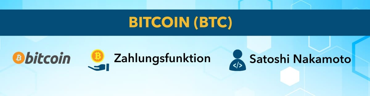 beste Kryptowährung Bitcoin