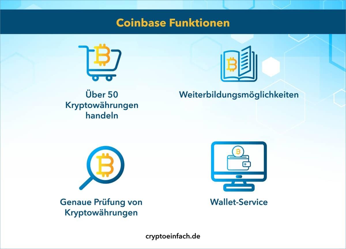 Coinbase Funktionen