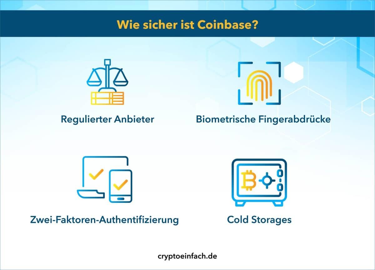 Coinbase Sicherheit