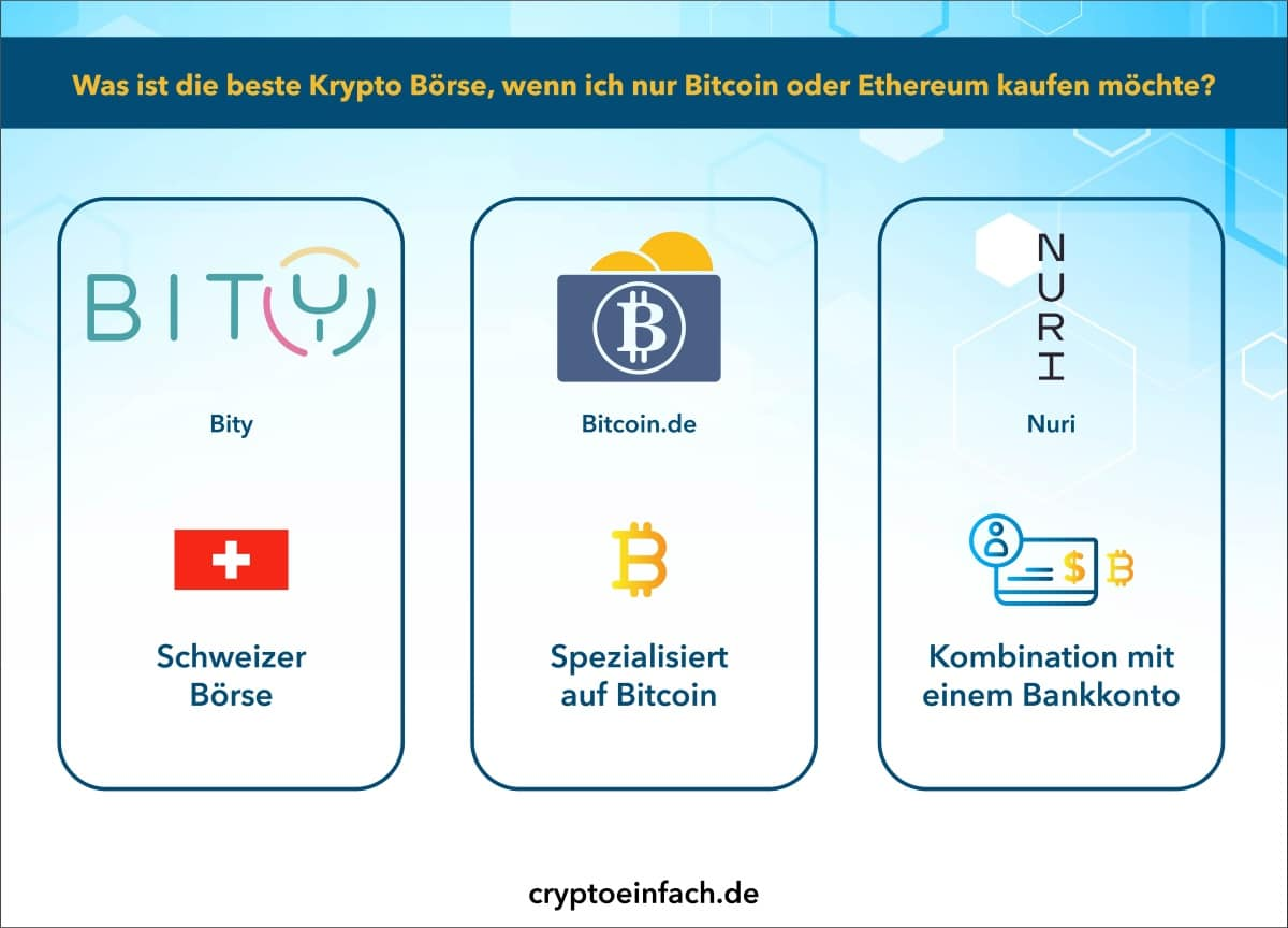 Beste Krypto Börse Bitcoin Ethereum
