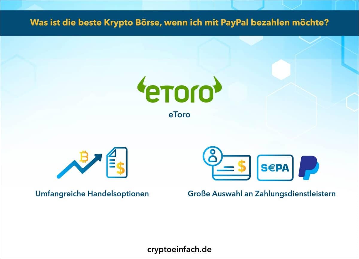 Beste Krypto Börse PayPal
