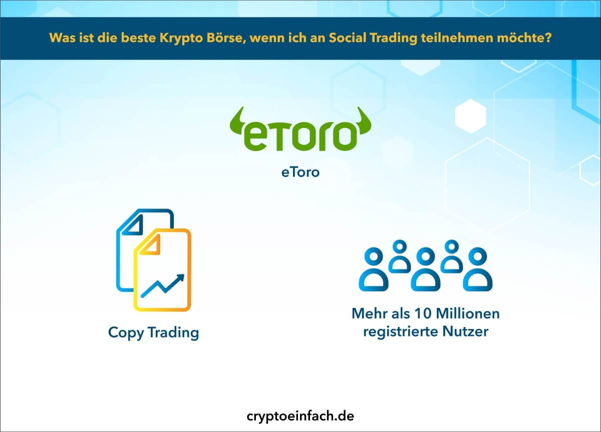 Beste Krypto Börse Social Trading