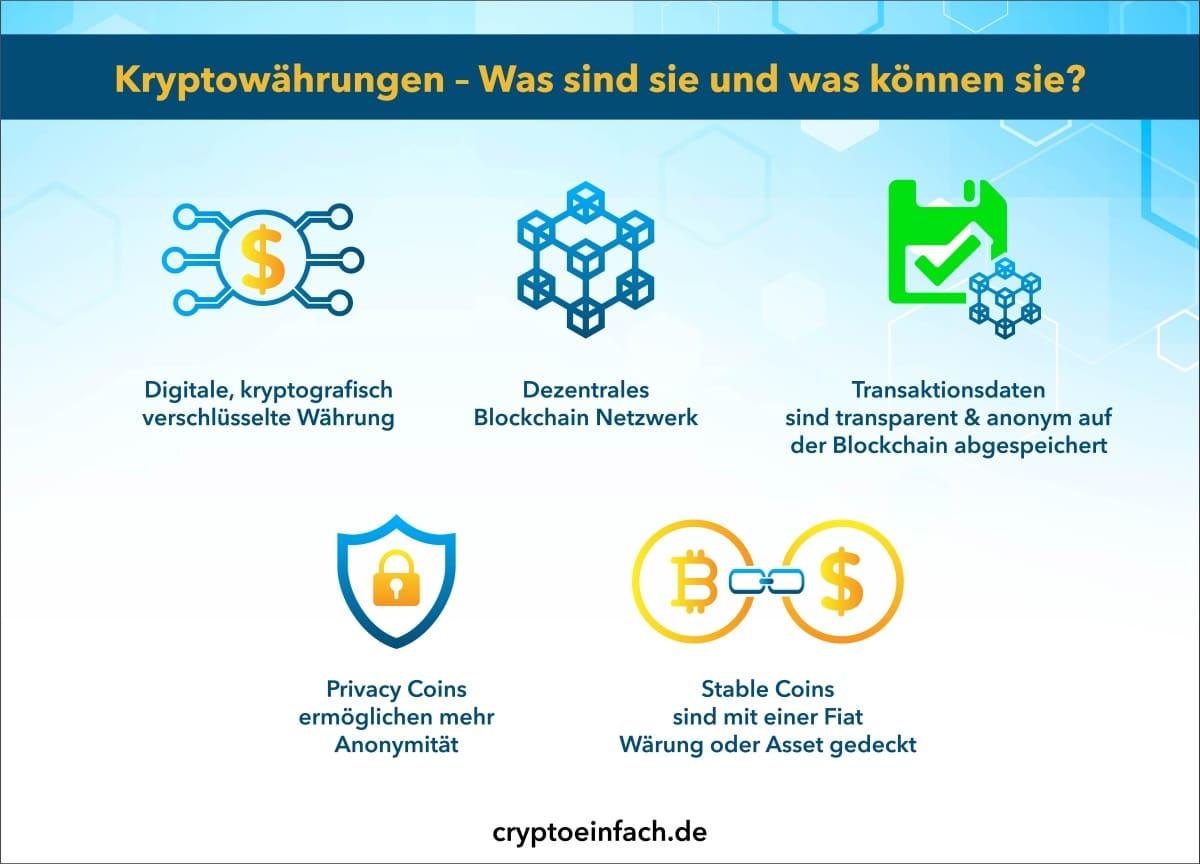 Blockchain Kryptowährungen – Was sind sie und was können sie