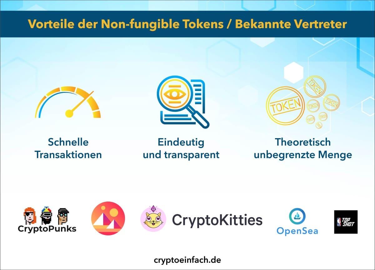 Blockchain Vorteile der Non-fungible Tokens