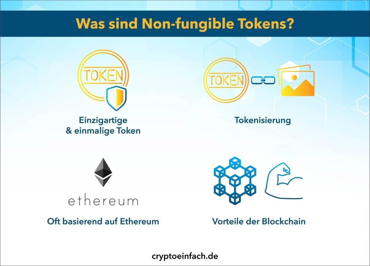Blockchain Was sind Non-fungible Tokens