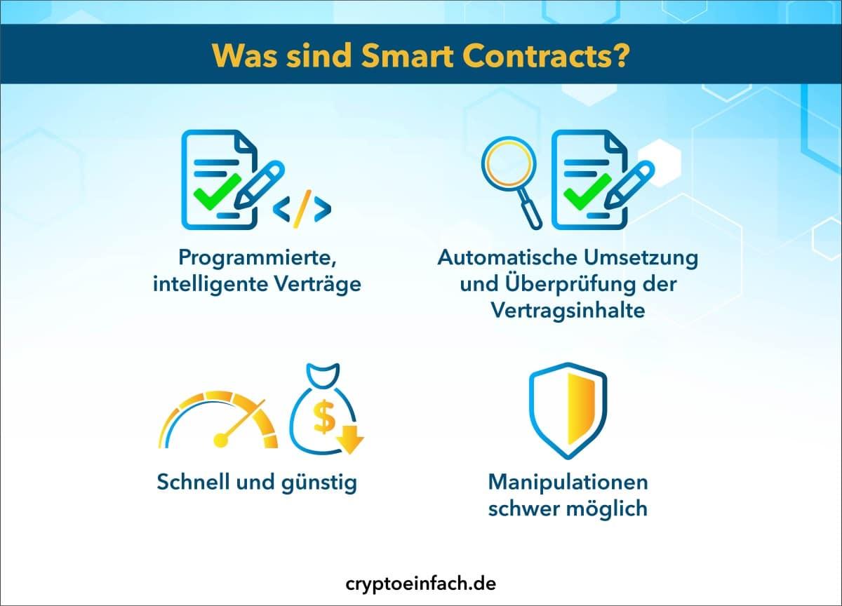 Blockchain Was sind Smart Contracts