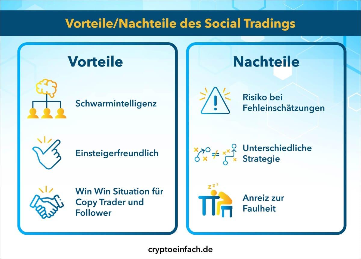 Copy Trader eToro Vorteile Nachteile Social Trading