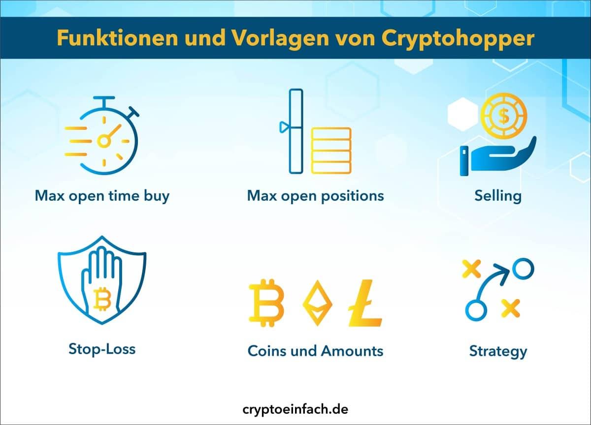 Kryptowährungen automatisch handeln Wie funktioniert das Traden Cryptohopper