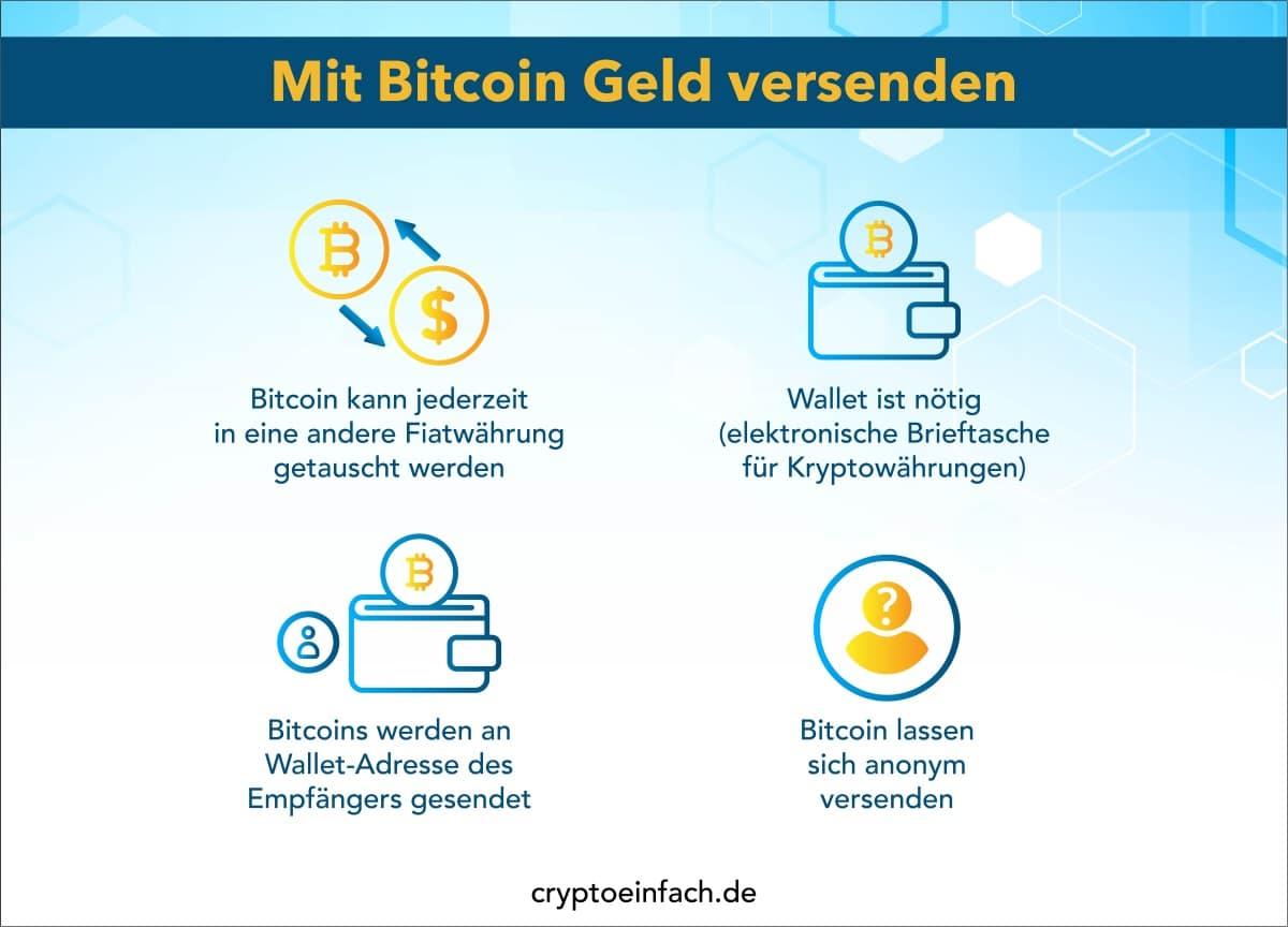Mit Bitcoin Geld versenden