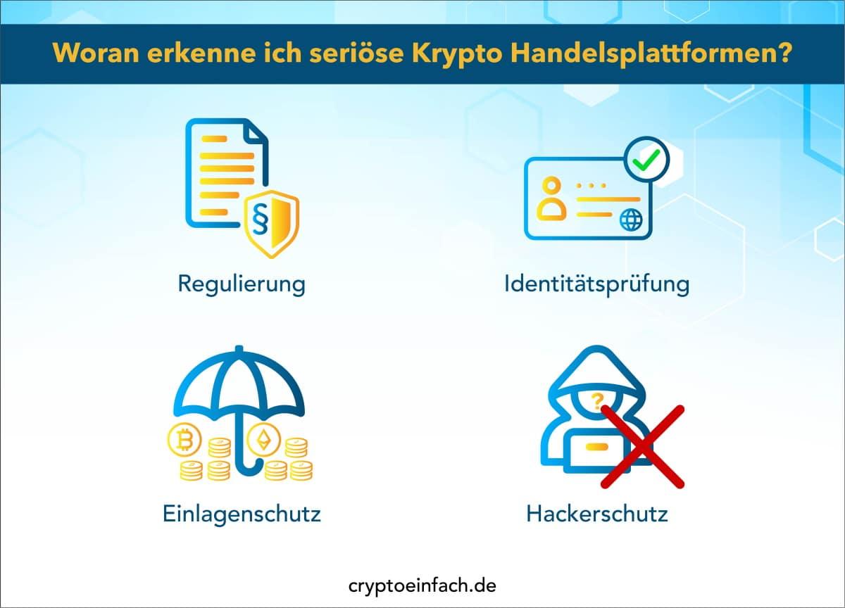 Krypto Handelsplattformen 1 Seriöse Handelsplattformen erkennen