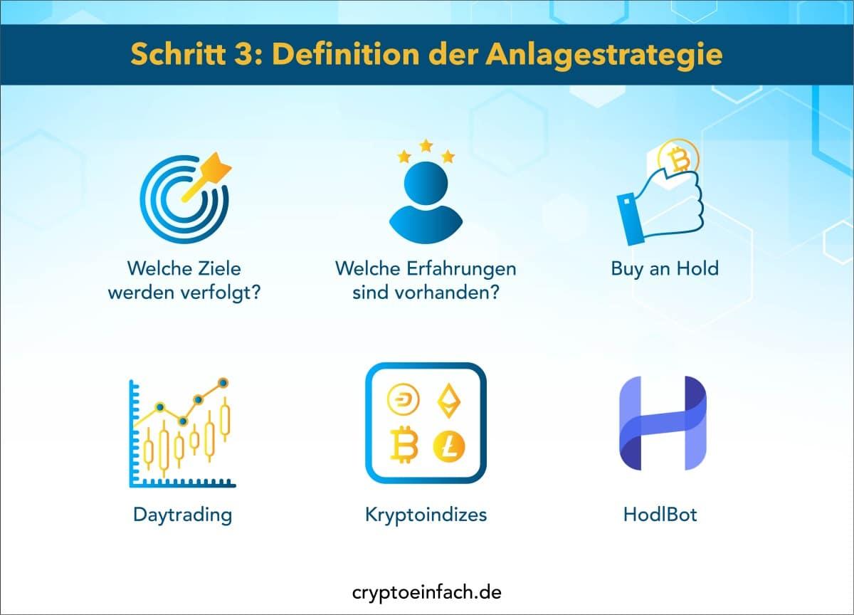 Kryptowährungen investieren 4 Schritt 3