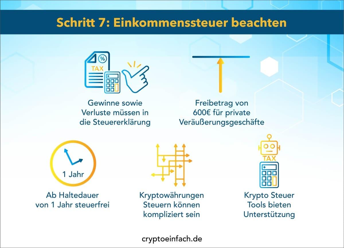 Kryptowährungen investieren 6 Schritt 7