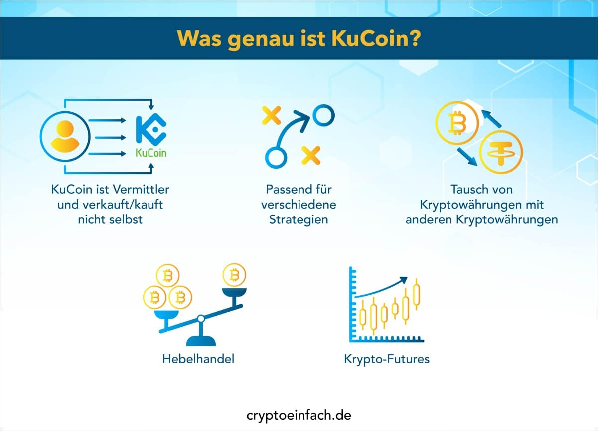 KuCoin 1 Was genau ist KuCoin