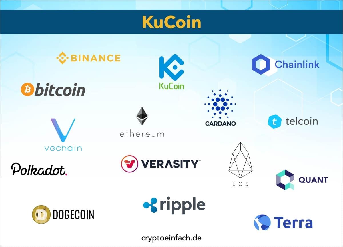 KuCoin 3 KuCoin verfügbare Kryptowährungen