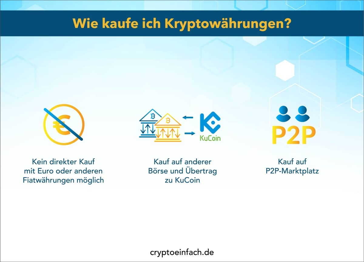 KuCoin 4 Wie kaufe ich Kryptowährungen