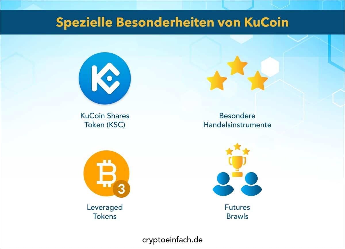 KuCoin 5 Spezielle Besonderheiten