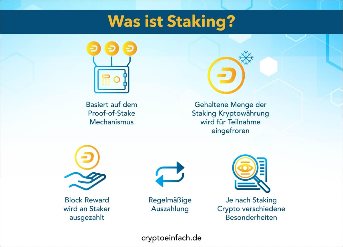 Staking 1 Was ist Staking